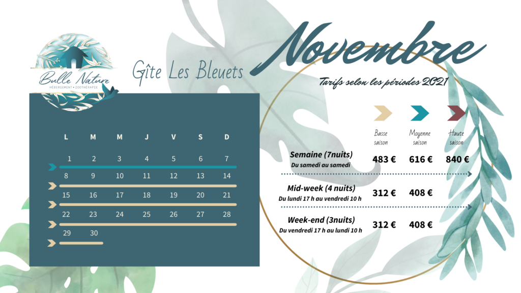 voici les dates et tarifs des réservations 2021 du gîte les bleuets de Bulle nature à à la Prévisière, au Poiré sur vie, en Vendée